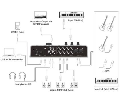 Steinberg Ur28m Interface Cet